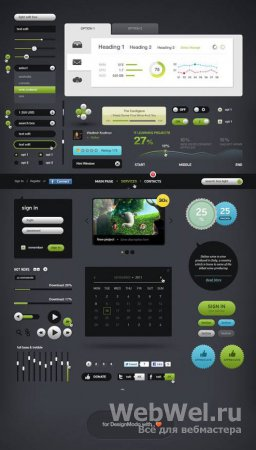Futurico User Interface